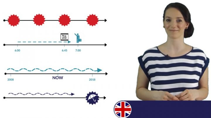 English Grammar - Tenses and verb structures -Course For Free Understand & Master the usage of all verb tenses including present past and future, explained in short and funny videos.