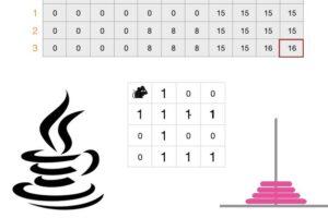 Algorithms in Java :Live problem solving & Design Techniques - Course Catalog Recursion,BackTracking,Divide & Conquer,Dynamic Programming,Greedy Algorithms via Data Structures and Algorithms in Java